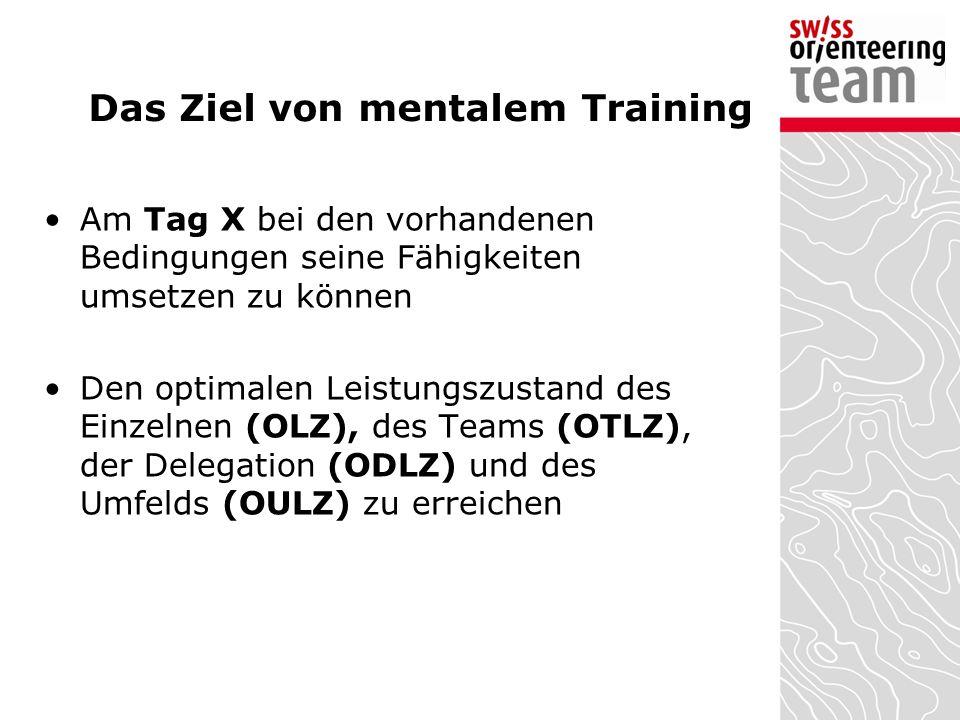 28 Strategie vor dem Penalty-Schuss (Selbstgespräch od.
