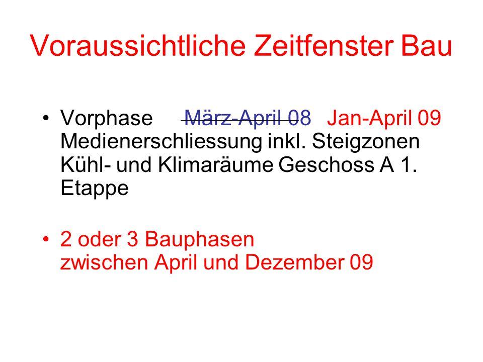 Voraussichtliche Zeitfenster Bau VorphaseMärz-April 08Jan-April 09 Medienerschliessung inkl.