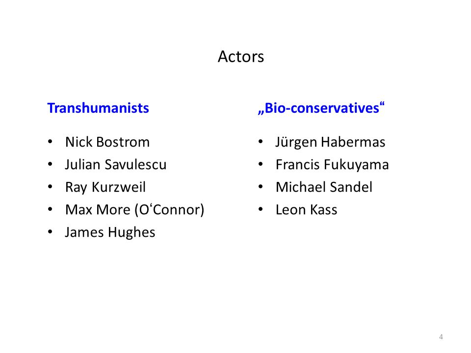 "Actors Transhumanists Nick Bostrom Julian Savulescu Ray Kurzweil Max More (O'Connor) James Hughes ""Bio-conservatives"" Jürgen Habermas Francis Fukuyama"