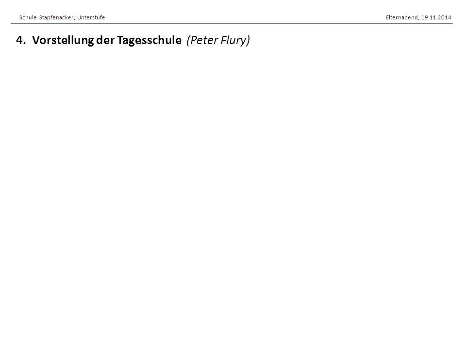 4. Vorstellung der Tagesschule (Peter Flury) Schule Stapfenacker, UnterstufeElternabend, 19.11.2014