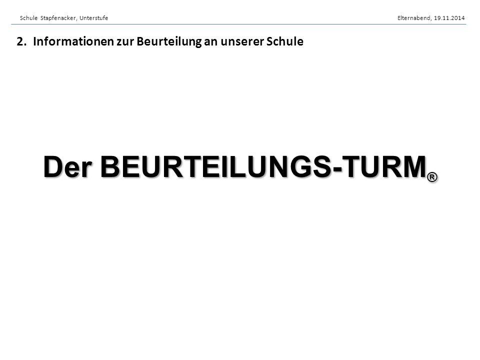 2. Informationen zur Beurteilung an unserer Schule Der BEURTEILUNGS-TURM ® Schule Stapfenacker, UnterstufeElternabend, 19.11.2014