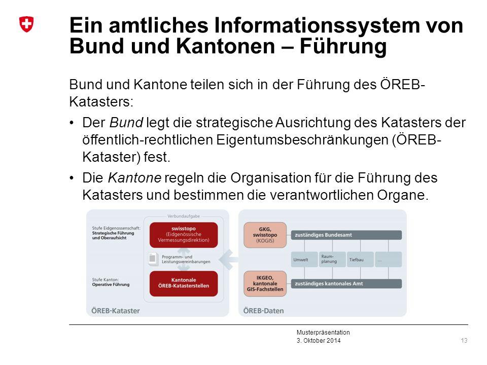 Musterpräsentation 3. Oktober 2014 Ein amtliches Informationssystem von Bund und Kantonen – Führung Bund und Kantone teilen sich in der Führung des ÖR