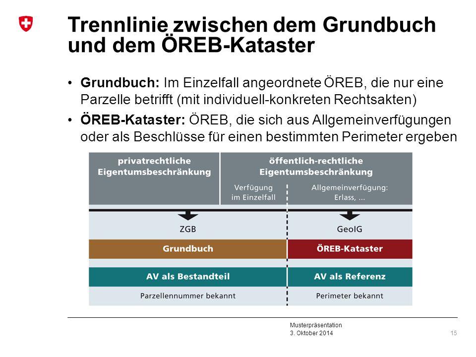 Musterpräsentation 3. Oktober 2014 Trennlinie zwischen dem Grundbuch und dem ÖREB-Kataster Grundbuch: Im Einzelfall angeordnete ÖREB, die nur eine Par