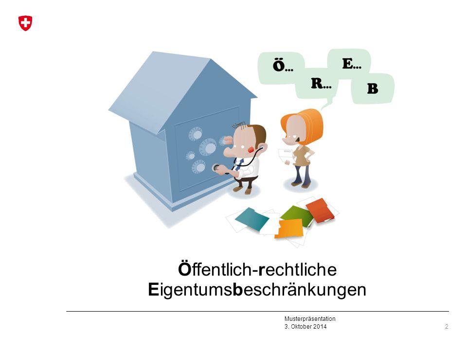 Musterpräsentation 3. Oktober 2014 2 Öffentlich-rechtliche Eigentumsbeschränkungen
