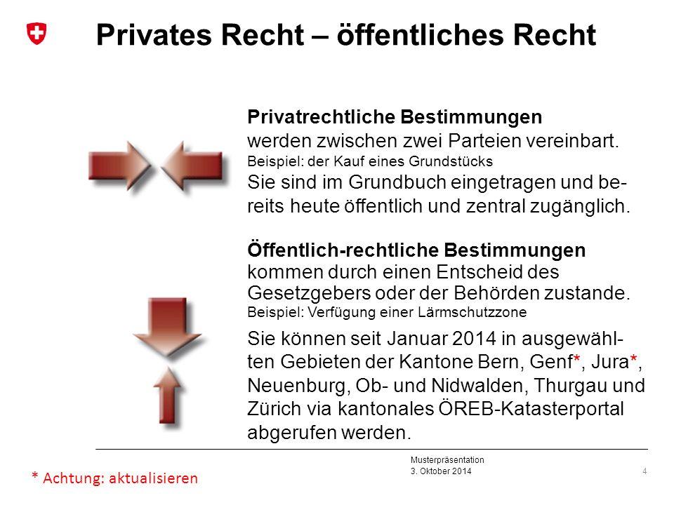 Musterpräsentation 3. Oktober 2014 Privates Recht – öffentliches Recht Privatrechtliche Bestimmungen werden zwischen zwei Parteien vereinbart. Beispie