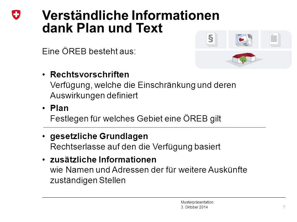 Musterpräsentation 3. Oktober 2014 Verständliche Informationen dank Plan und Text Eine ÖREB besteht aus: Rechtsvorschriften Verfügung, welche die Eins