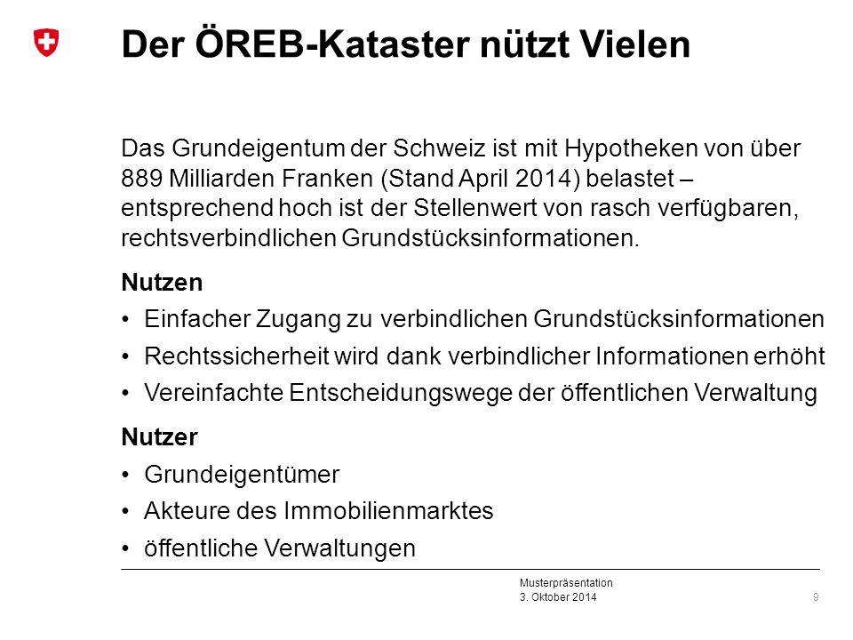 Musterpräsentation 3. Oktober 2014 Der ÖREB-Kataster nützt Vielen Das Grundeigentum der Schweiz ist mit Hypotheken von über 889 Milliarden Franken (St