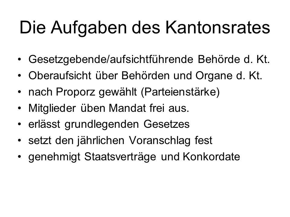 Alte Wahlkreise bis 2005 Sitzverteilung: Bucheggberg 5 Dorneck 11 Gäu 10, Gösgen 13 Lebern 24 Olten 28 Solothurn 9 Thal 9 Thierstein 8 Wasseramt 27.
