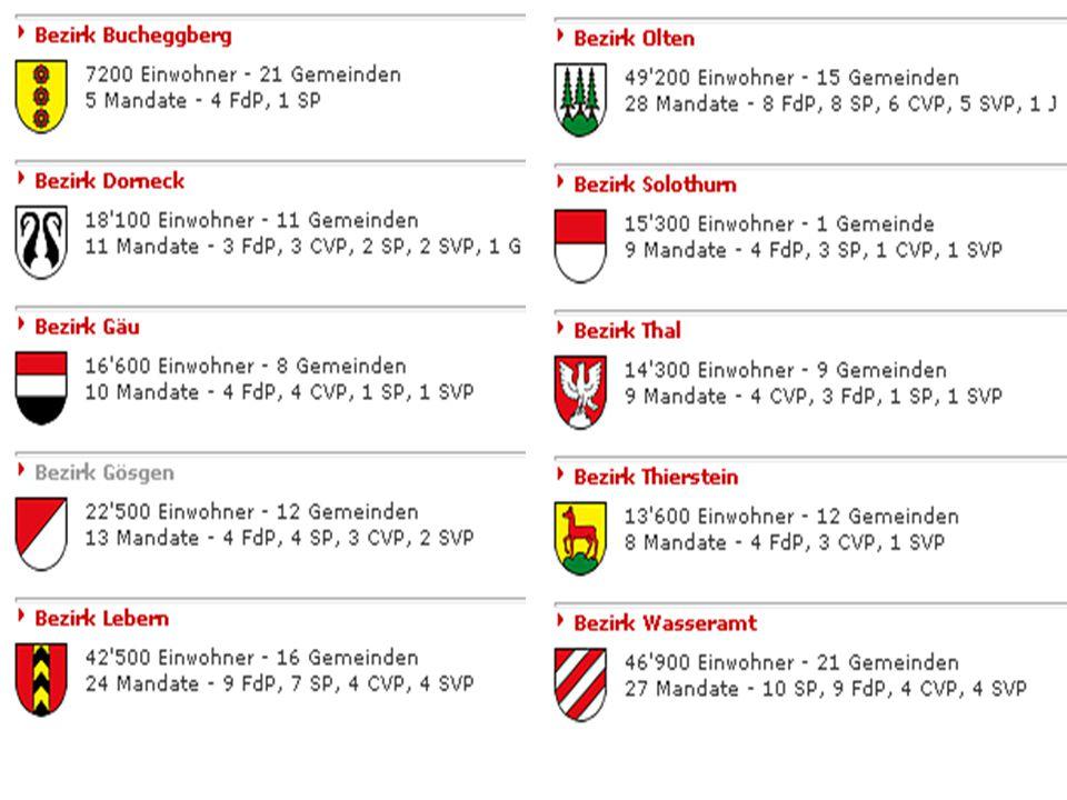 Karte Bezirke und Gemeinden interaktiv auf www.kmu-so.ch www.kmu-so.ch Solothurn-Lebern 23 Wasseramt-Bucheggberg 22 Thal-Gäu 13 Olten-Gösgen 29 Dorneck-Thierstein 13 Ab 2005 nur noch die Amteien als Wahlkreise.