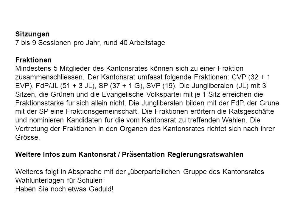 Sitzungen 7 bis 9 Sessionen pro Jahr, rund 40 Arbeitstage Fraktionen Mindestens 5 Mitglieder des Kantonsrates können sich zu einer Fraktion zusammenschliessen.