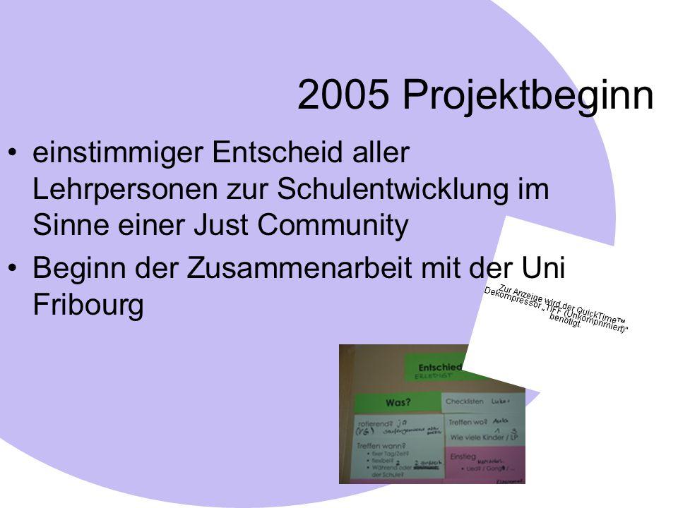 2005 Projektbeginn einstimmiger Entscheid aller Lehrpersonen zur Schulentwicklung im Sinne einer Just Community Beginn der Zusammenarbeit mit der Uni