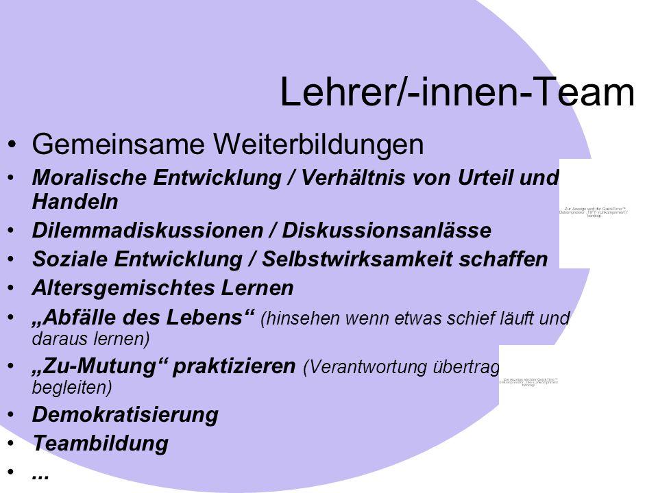 Lehrer/-innen-Team Gemeinsame Weiterbildungen Moralische Entwicklung / Verhältnis von Urteil und Handeln Dilemmadiskussionen / Diskussionsanlässe Sozi