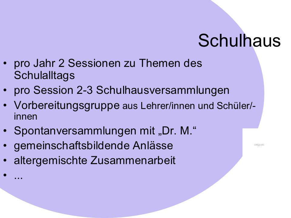 Schulhaus pro Jahr 2 Sessionen zu Themen des Schulalltags pro Session 2-3 Schulhausversammlungen Vorbereitungsgruppe aus Lehrer/innen und Schüler/- in
