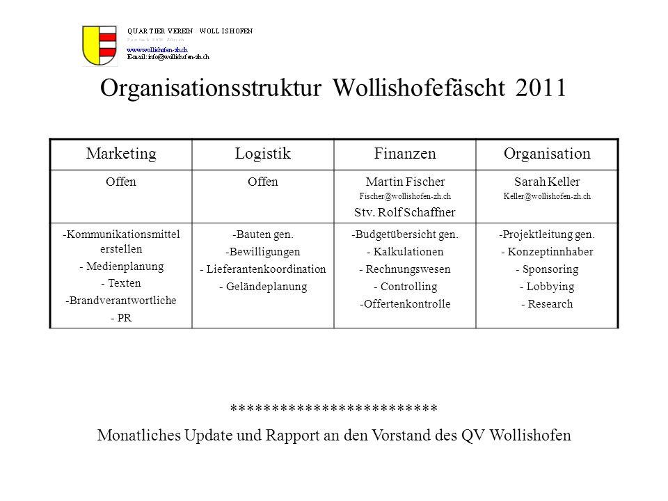 Organisationsstruktur Wollishofefäscht 2011 MarketingLogistikFinanzenOrganisation Offen Martin Fischer Fischer@wollishofen-zh.ch Stv. Rolf Schaffner S