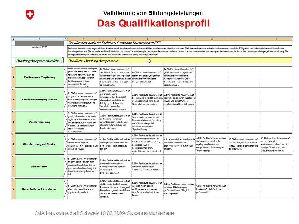 OdA Hauswirtschaft Schweiz 10.03.2009/ Susanna Mühlethaler Validierung von Bildungsleistungen Das Qualifikationsprofil