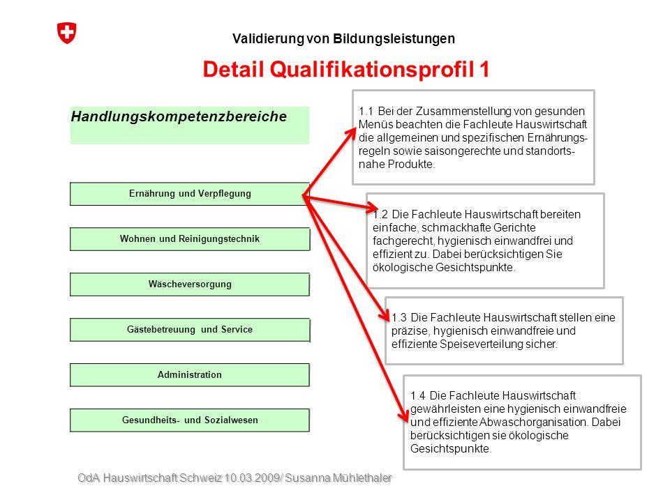 OdA Hauswirtschaft Schweiz 10.03.2009/ Susanna Mühlethaler 1.1 Bei der Zusammenstellung von gesunden Menüs beachten die Fachleute Hauswirtschaft die a