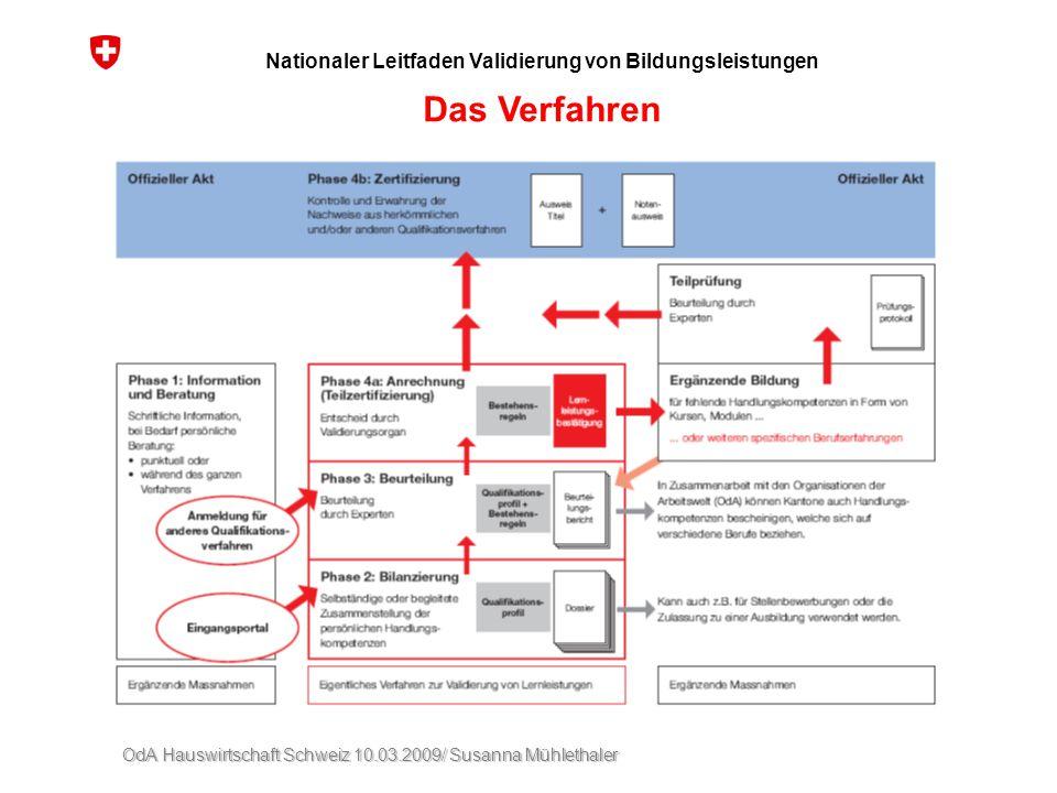 OdA Hauswirtschaft Schweiz 10.03.2009/ Susanna Mühlethaler Validierung von Bildungsleistungen Bestehensregeln Das eidgenössische Fähigkeitszeugnis wird erteilt, wenn alle Handlungskompetenzbereiche mit erfüllt bewertet wurden (Erfüllt bedeutet mindestens 62,5% der maximal möglichen Punkte).