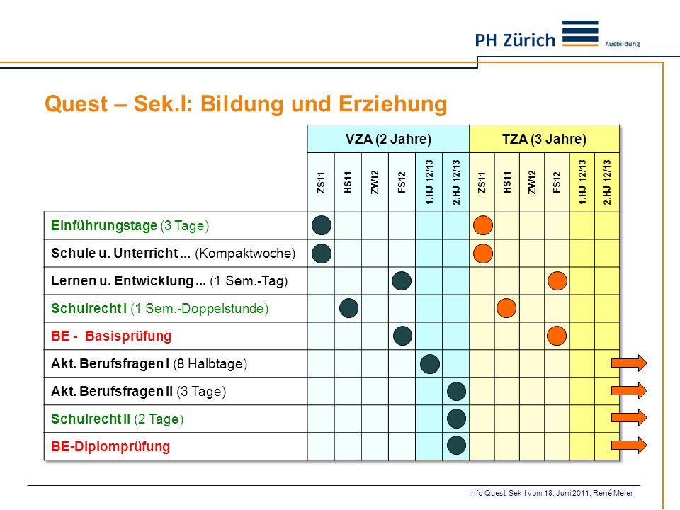 Quest – Sek.I: Bildung und Erziehung Info Quest-Sek.I vom 18. Juni 2011, René Meier