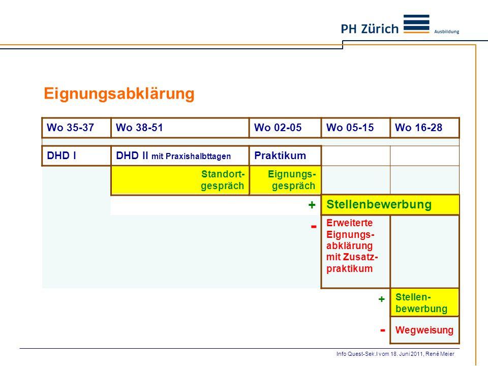 Eignungsabklärung Wo 35-37Wo 38-51Wo 02-05Wo 05-15Wo 16-28 DHD IDHD II mit Praxishalbttagen Praktikum Standort- gespräch Eignungs- gespräch +-+- Stell