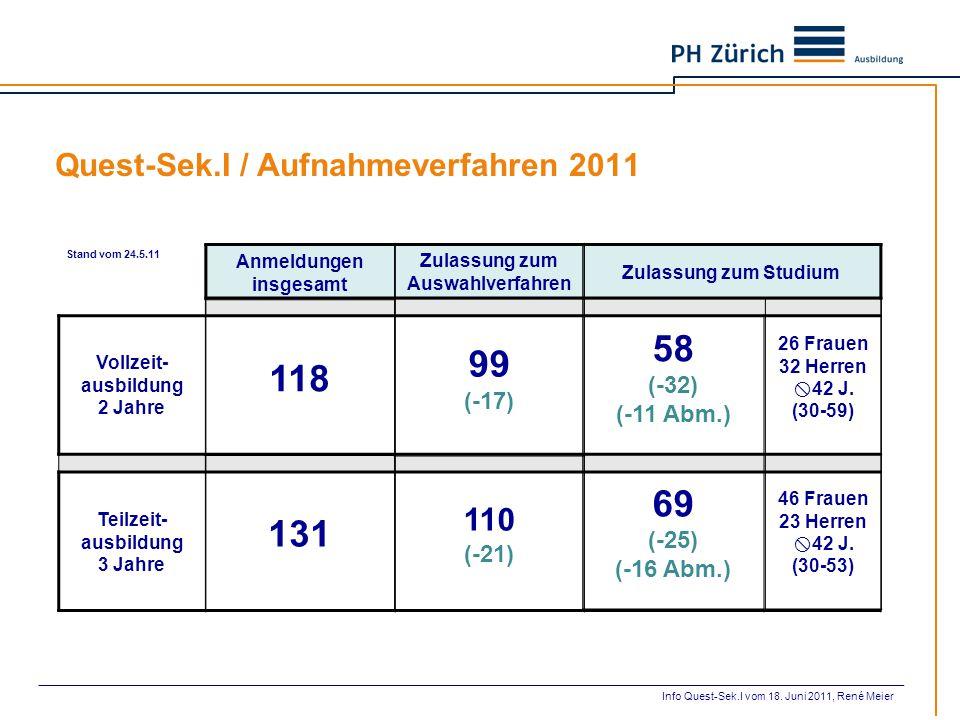 Studienplanung 2011/12