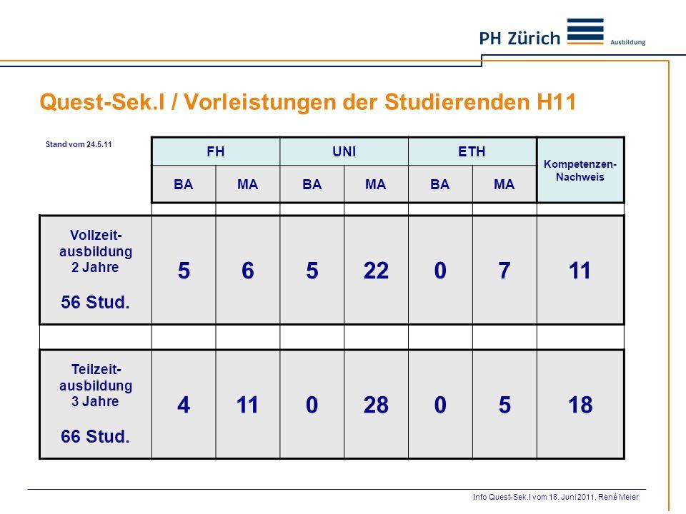 Quest-Sek.I / Vorleistungen der Studierenden H11 Stand vom 24.5.11 FHUNIETH Kompetenzen- Nachweis BAMABAMABAMA Vollzeit- ausbildung 2 Jahre 56 Stud. 5