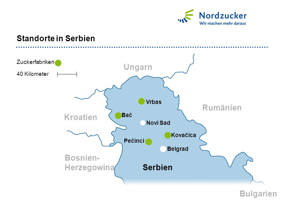 Standorte in Serbien Ungarn Serbien Rumänien Bač Novi Sad Belgrad Pečinci Kovačica Kroatien Vrbas Bulgarien Zuckerfabriken Bosnien- Herzegowina 40 Kil