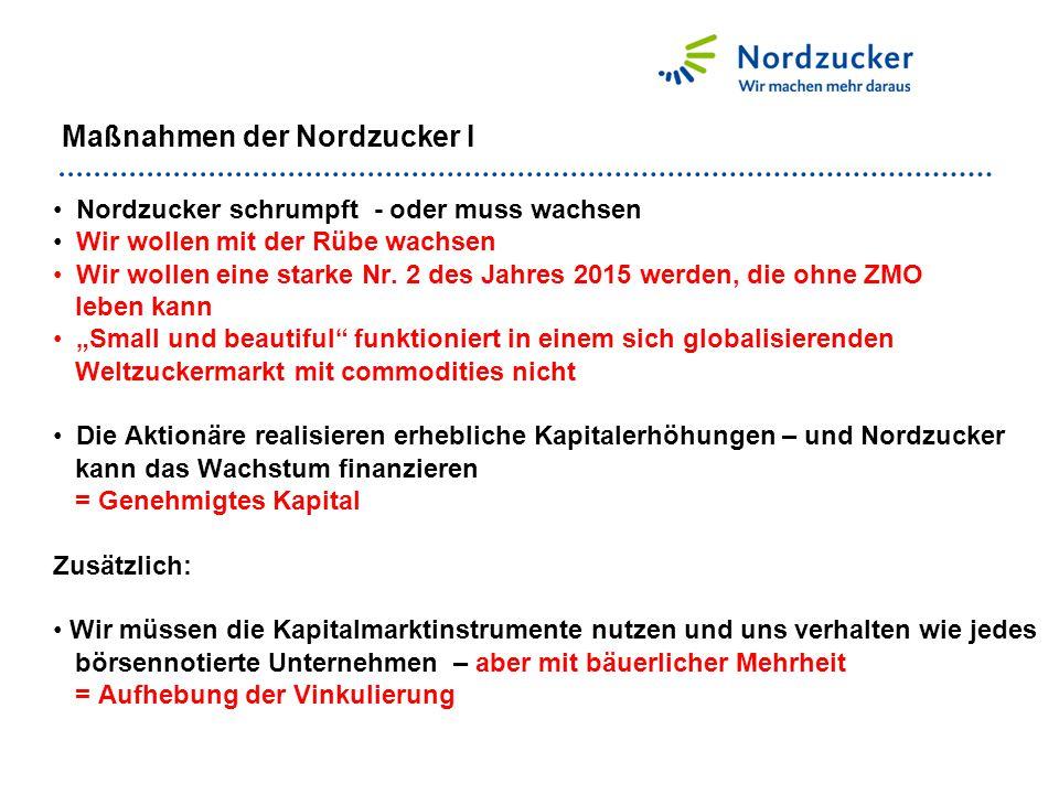Maßnahmen der Nordzucker I Nordzucker schrumpft - oder muss wachsen Wir wollen mit der Rübe wachsen Wir wollen eine starke Nr. 2 des Jahres 2015 werde