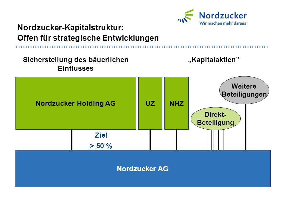 """Direkt- Beteiligung Nordzucker-Kapitalstruktur: Offen für strategische Entwicklungen Nordzucker AG Sicherstellung des bäuerlichen Einflusses """"Kapitala"""