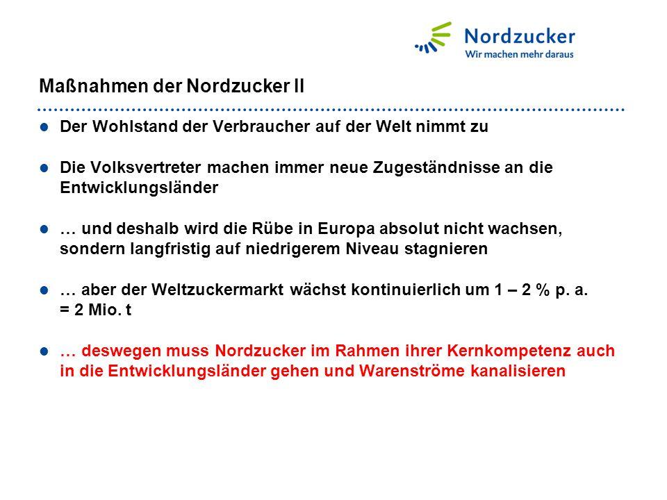 Maßnahmen der Nordzucker II Der Wohlstand der Verbraucher auf der Welt nimmt zu Die Volksvertreter machen immer neue Zugeständnisse an die Entwicklung