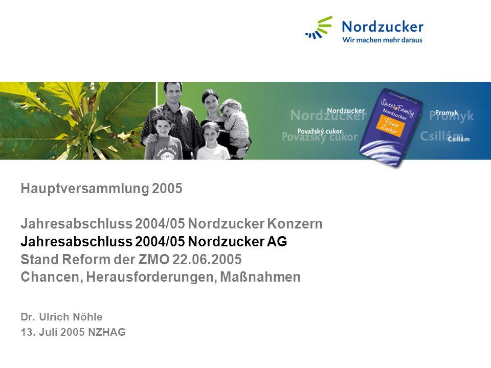 Jahresüberschuss Nordzucker AG und Dividende (in Mio.
