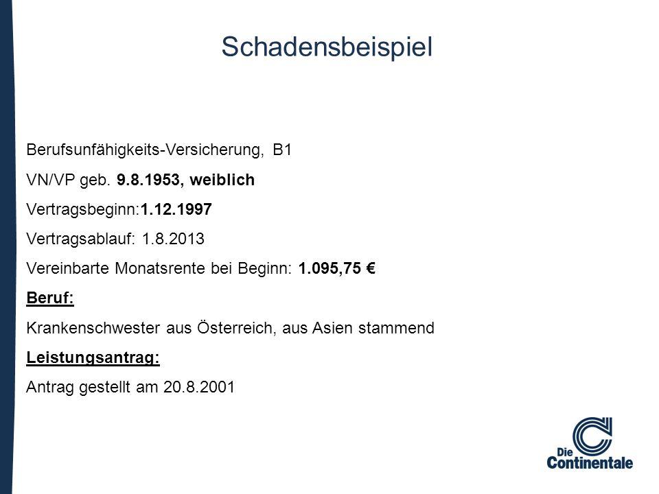 Schadensbeispiel Berufsunfähigkeits-Versicherung, B1 VN/VP geb. 9.8.1953, weiblich Vertragsbeginn:1.12.1997 Vertragsablauf: 1.8.2013 Vereinbarte Monat