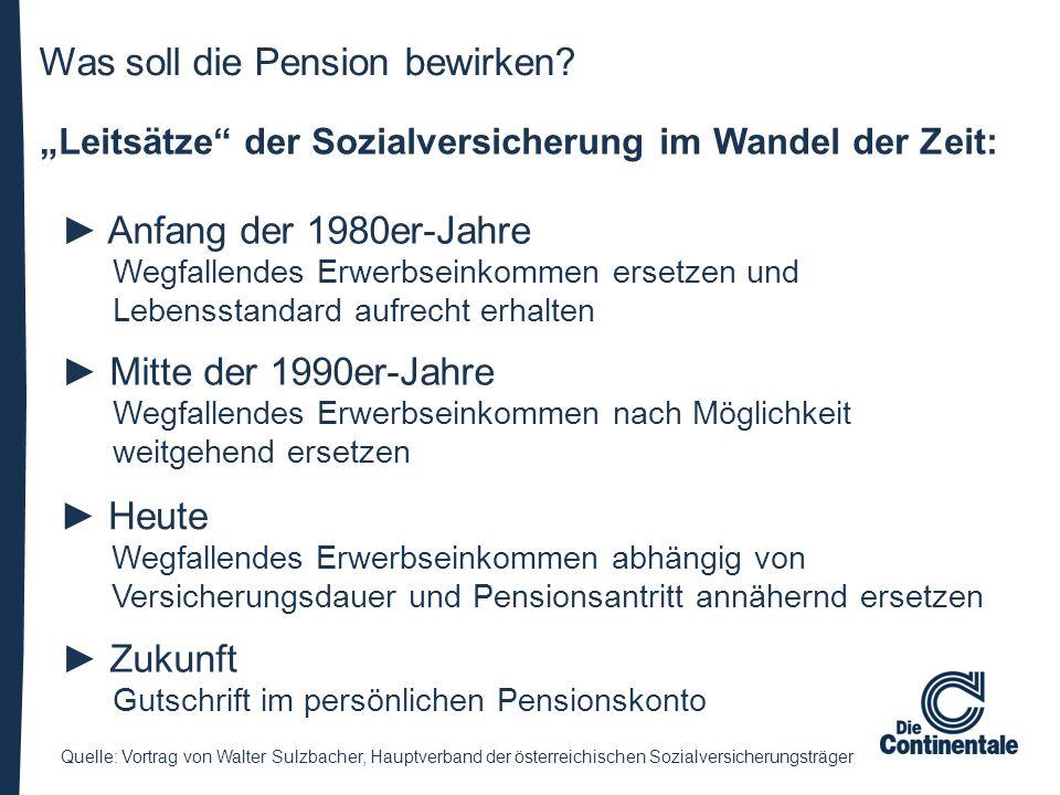 """""""Leitsätze"""" der Sozialversicherung im Wandel der Zeit: ► Anfang der 1980er-Jahre Wegfallendes Erwerbseinkommen ersetzen und Lebensstandard aufrecht er"""