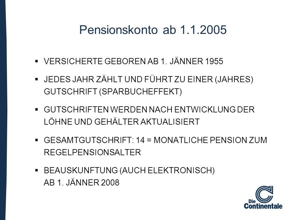  VERSICHERTE GEBOREN AB 1. JÄNNER 1955  JEDES JAHR ZÄHLT UND FÜHRT ZU EINER (JAHRES) GUTSCHRIFT (SPARBUCHEFFEKT)  GUTSCHRIFTEN WERDEN NACH ENTWICKL
