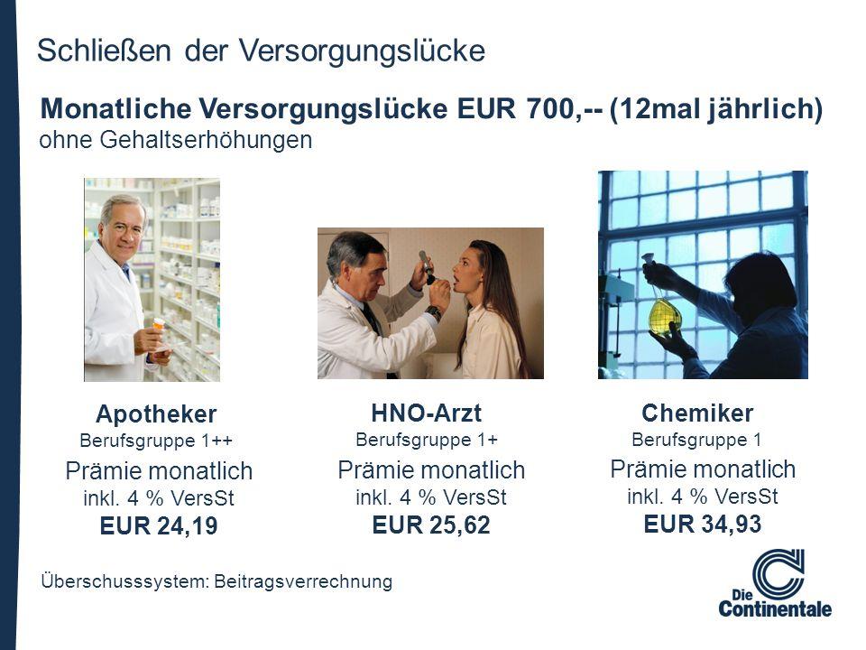 Schließen der Versorgungslücke Monatliche Versorgungslücke EUR 700,-- (12mal jährlich) Überschusssystem: Beitragsverrechnung Prämie monatlich inkl. 4