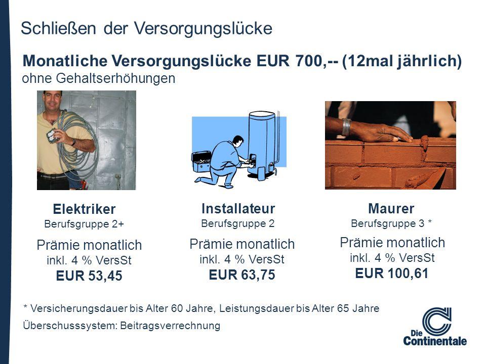 Überschusssystem: Beitragsverrechnung Prämie monatlich inkl. 4 % VersSt EUR 53,45 Prämie monatlich inkl. 4 % VersSt EUR 63,75 Prämie monatlich inkl. 4