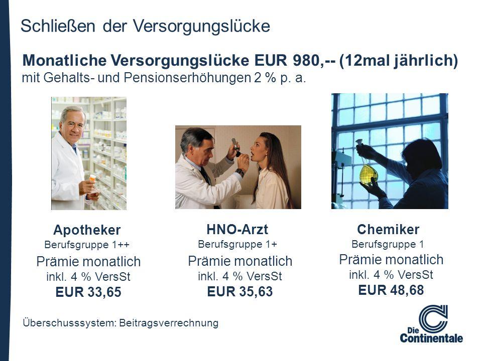 Schließen der Versorgungslücke Überschusssystem: Beitragsverrechnung Prämie monatlich inkl. 4 % VersSt EUR 33,65 Prämie monatlich inkl. 4 % VersSt EUR