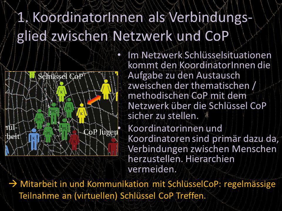 1. KoordinatorInnen als Verbindungs- glied zwischen Netzwerk und CoP Im Netzwerk Schlüsselsituationen kommt den KoordinatorInnen die Aufgabe zu den Au