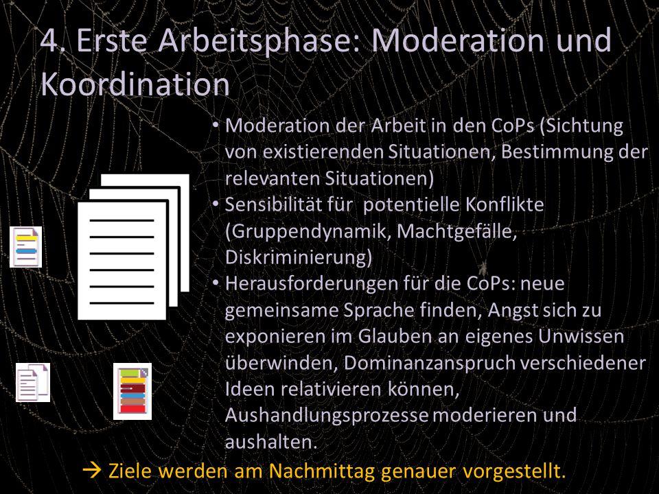4. Erste Arbeitsphase: Moderation und Koordination Moderation der Arbeit in den CoPs (Sichtung von existierenden Situationen, Bestimmung der relevante