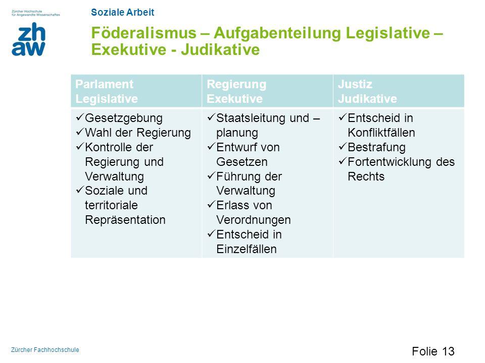 Soziale Arbeit Zürcher Fachhochschule Föderalismus – Aufgabenteilung Legislative – Exekutive - Judikative Parlament Legislative Regierung Exekutive Ju