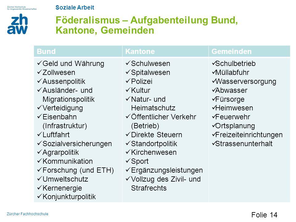 Soziale Arbeit Zürcher Fachhochschule Föderalismus – Aufgabenteilung Bund, Kantone, Gemeinden BundKantoneGemeinden Geld und Währung Zollwesen Aussenpo
