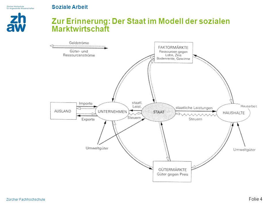 Soziale Arbeit Zürcher Fachhochschule Zur Erinnerung: Der Staat im Modell der sozialen Marktwirtschaft Folie 4