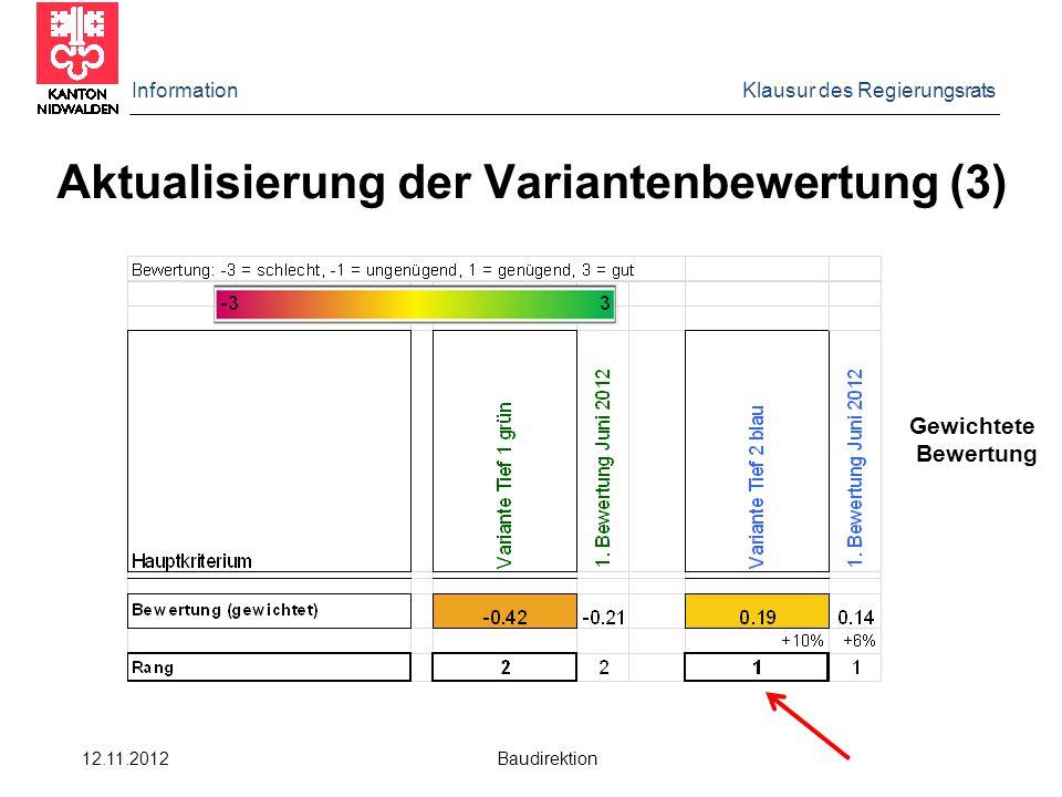 Information Klausur des Regierungsrats 12.11.2012 Baudirektion Aktualisierung der Variantenbewertung (3) Gewichtete Bewertung