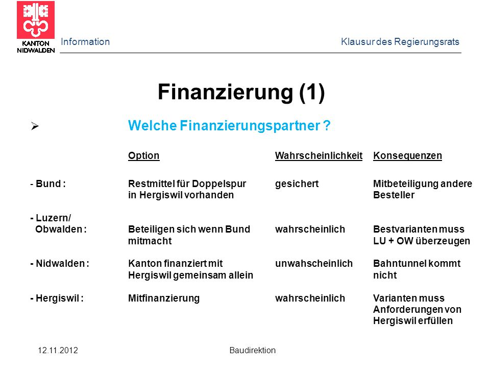 Information Klausur des Regierungsrats 12.11.2012 Baudirektion Finanzierung (1)  Welche Finanzierungspartner .