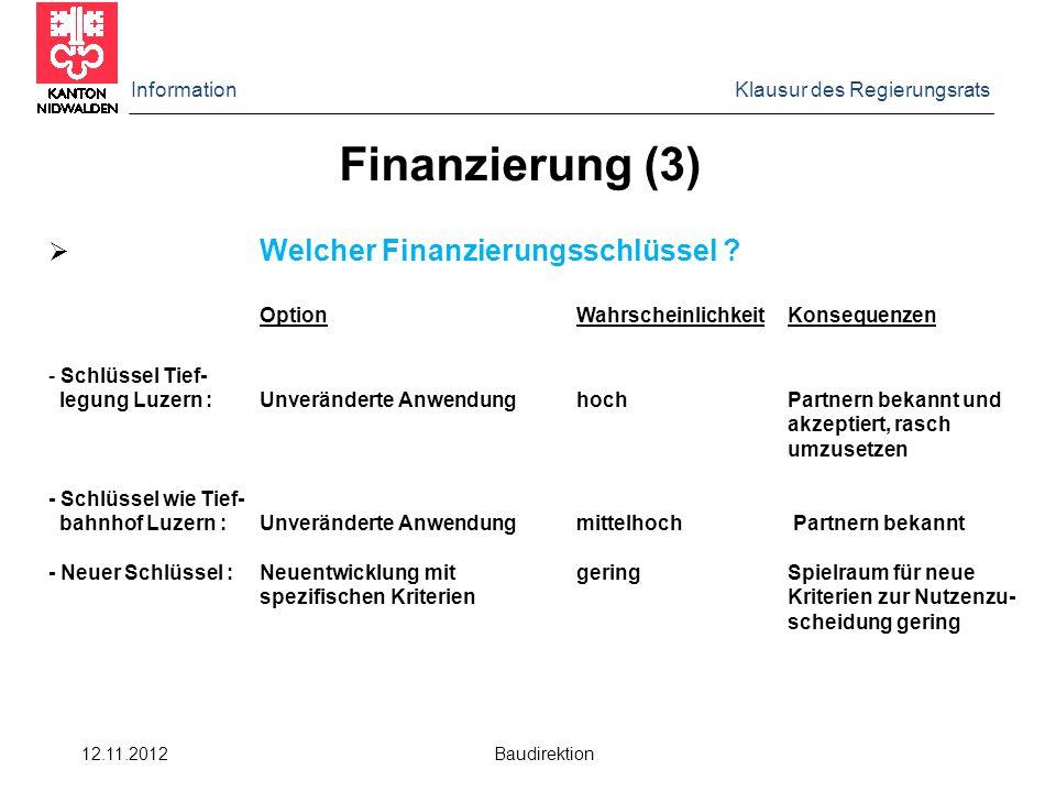 Information Klausur des Regierungsrats 12.11.2012 Baudirektion Finanzierung (3)  Welcher Finanzierungsschlüssel .