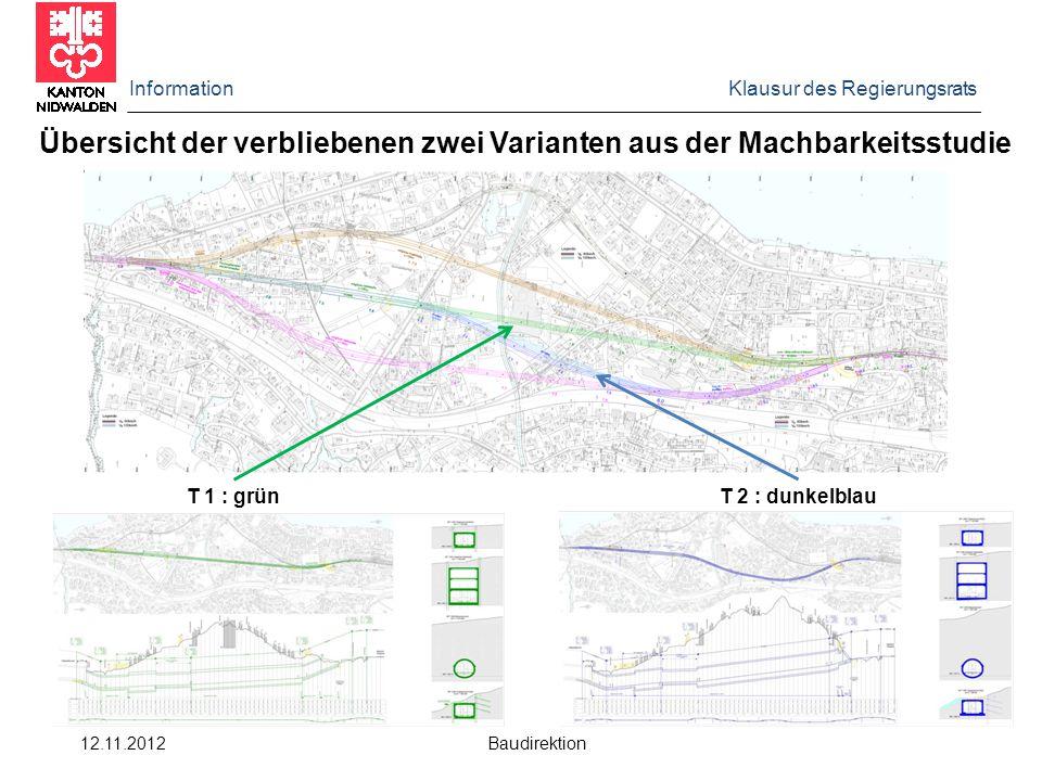 Information Klausur des Regierungsrats 12.11.2012 Baudirektion Übersicht der verbliebenen zwei Varianten aus der Machbarkeitsstudie T 1 : grünT 2 : dunkelblau