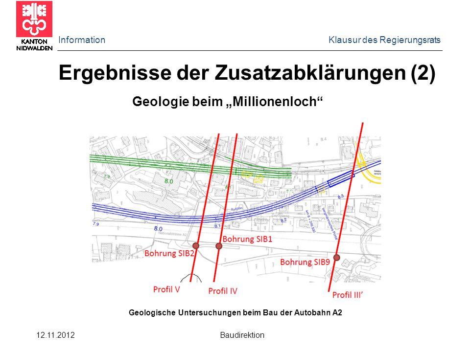 Information Klausur des Regierungsrats 12.11.2012 Baudirektion Variantenentscheid und Kostenteiler Fragen und Aufträge zum weiteren Vorgehen