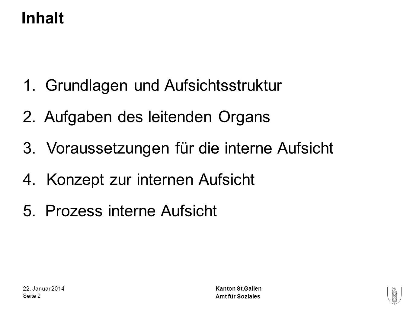 Kanton St.Gallen Inhalt 1. Grundlagen und Aufsichtsstruktur 2. Aufgaben des leitenden Organs 3.Voraussetzungen für die interne Aufsicht 4.Konzept zur