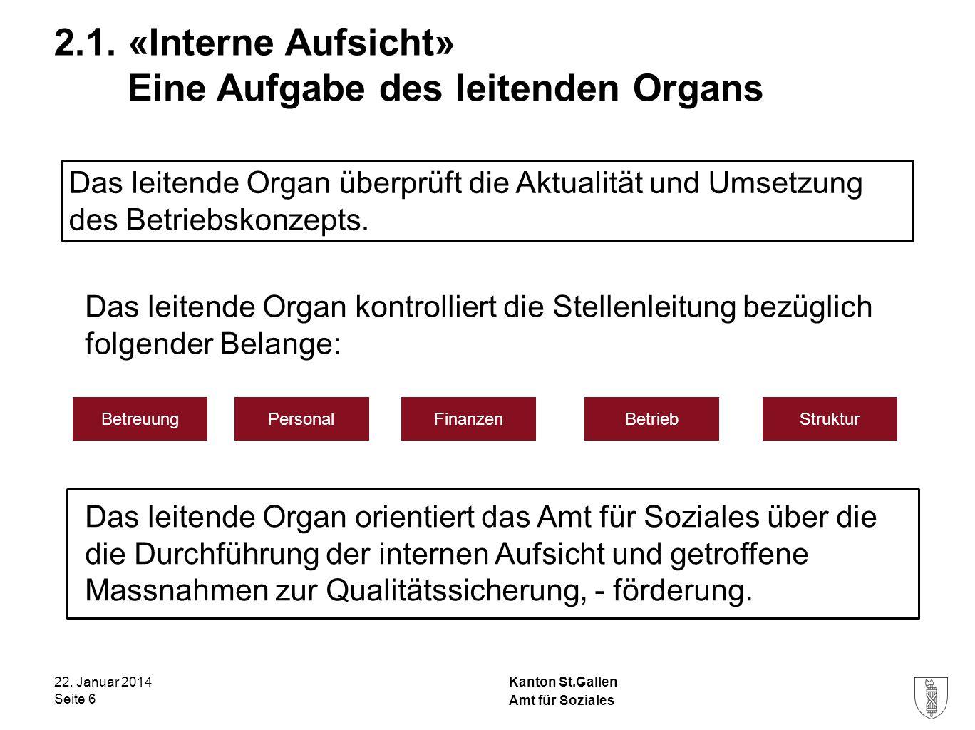 Kanton St.Gallen 2.1. «Interne Aufsicht» Eine Aufgabe des leitenden Organs 22. Januar 2014 Seite 6 Amt für Soziales Das leitende Organ überprüft die A