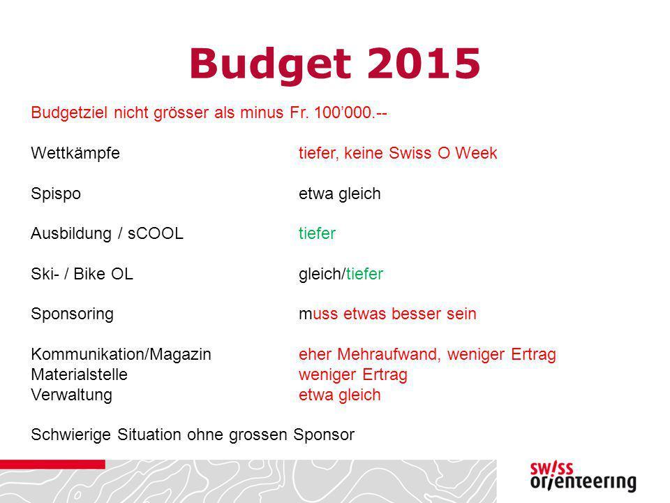 Budget 2015 Budgetziel nicht grösser als minus Fr. 100'000.-- Wettkämpfe tiefer, keine Swiss O Week Spispoetwa gleich Ausbildung / sCOOL tiefer Ski- /