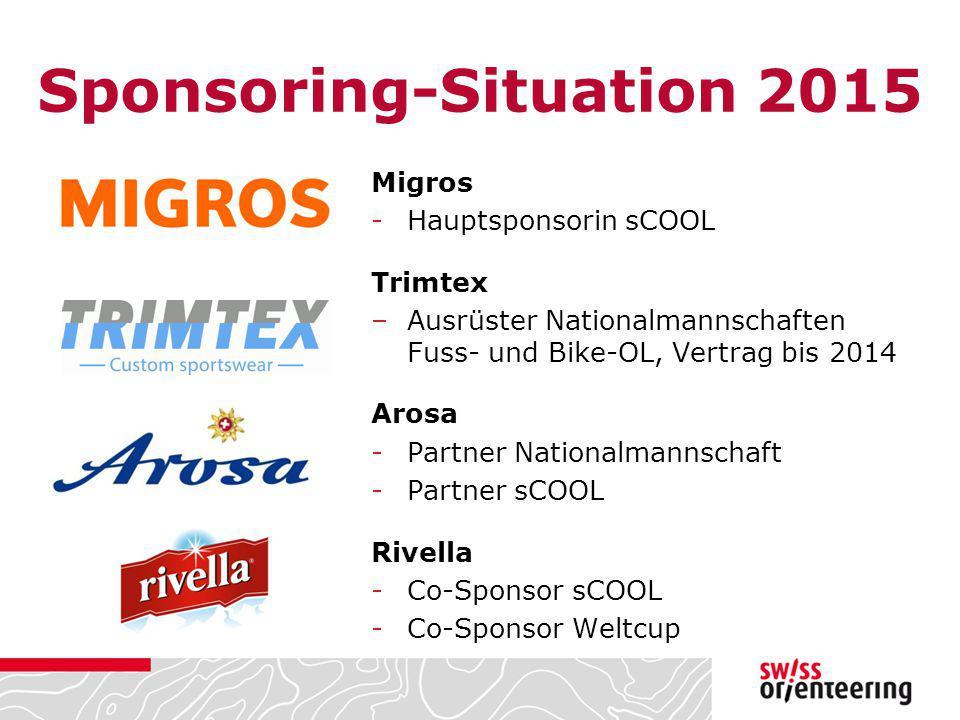 Sponsoring-Situation 2015 Migros -Hauptsponsorin sCOOL Trimtex –Ausrüster Nationalmannschaften Fuss- und Bike-OL, Vertrag bis 2014 Arosa -Partner Nati